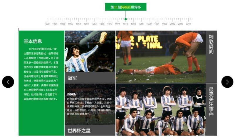jquerytab选项卡插件世界杯专题选项卡自动切换代码