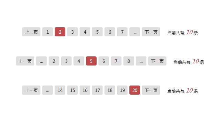 jQuery红色的分页插件样式代码