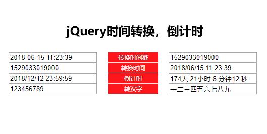 jQuery数字转换时间代码