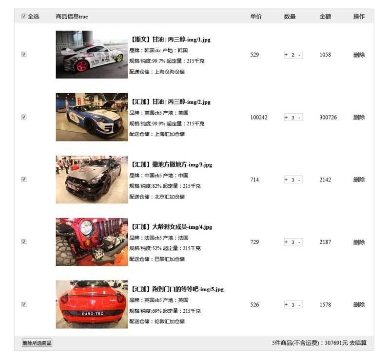 vue购物车商品清单增加减少结算代码